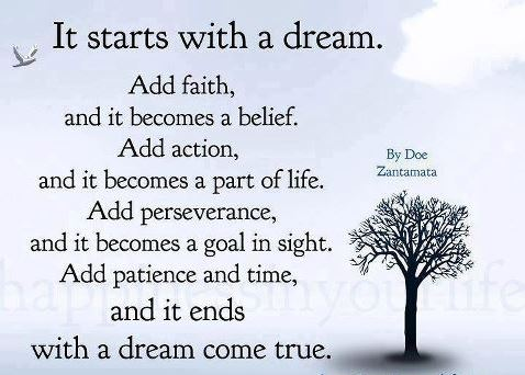 inspirational-good-quotes-about-a-dream-having-faith-a-positive-belief-beliefs-dreams-perseverance-patience-time-a-part-of-life. it is impossible to achieve success in your life without having faith in your self and your abilities. Your dreams in life can definitely come true if you give them your all. good words of positive encouragement to keep you inspired and motivated for your daily tasks.