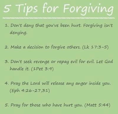Bible Verses Passages Scriptures Quotes And Images On Forgiving