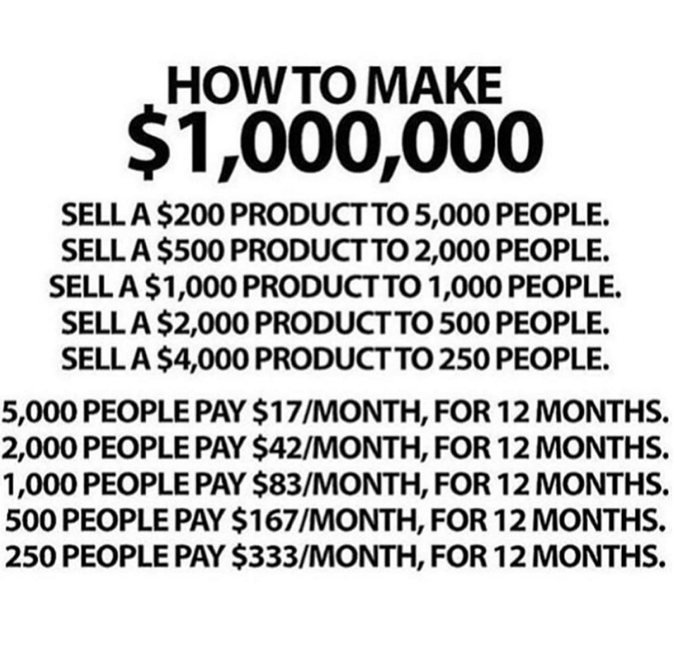 A Strategic Illustration Of How To Realistically Make A Million Dollars In  Sells As An Entrepreneur