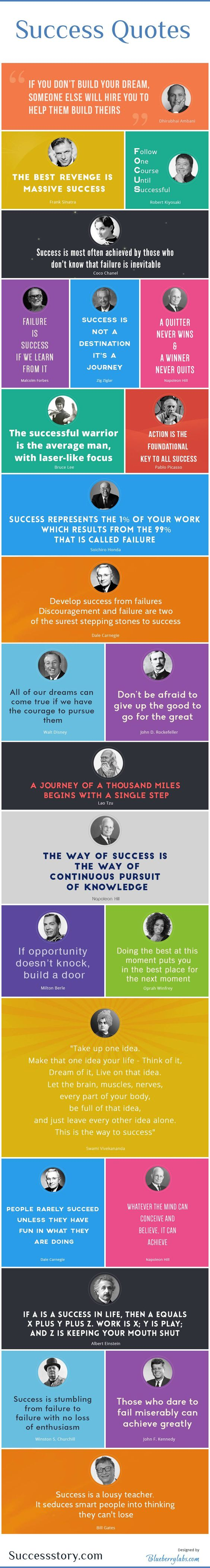 Motivational-Quotes-about-achieving-Success-Turn-Your-Goals-and-Dreams-Into-Success - inspirational - motivation - dream - goal - uplifting