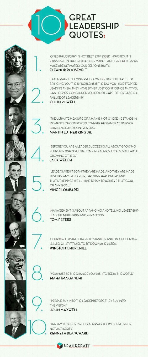 great-inspirational-and-motivational-quotes-for-leadership - traits of good leaders and followers - images.