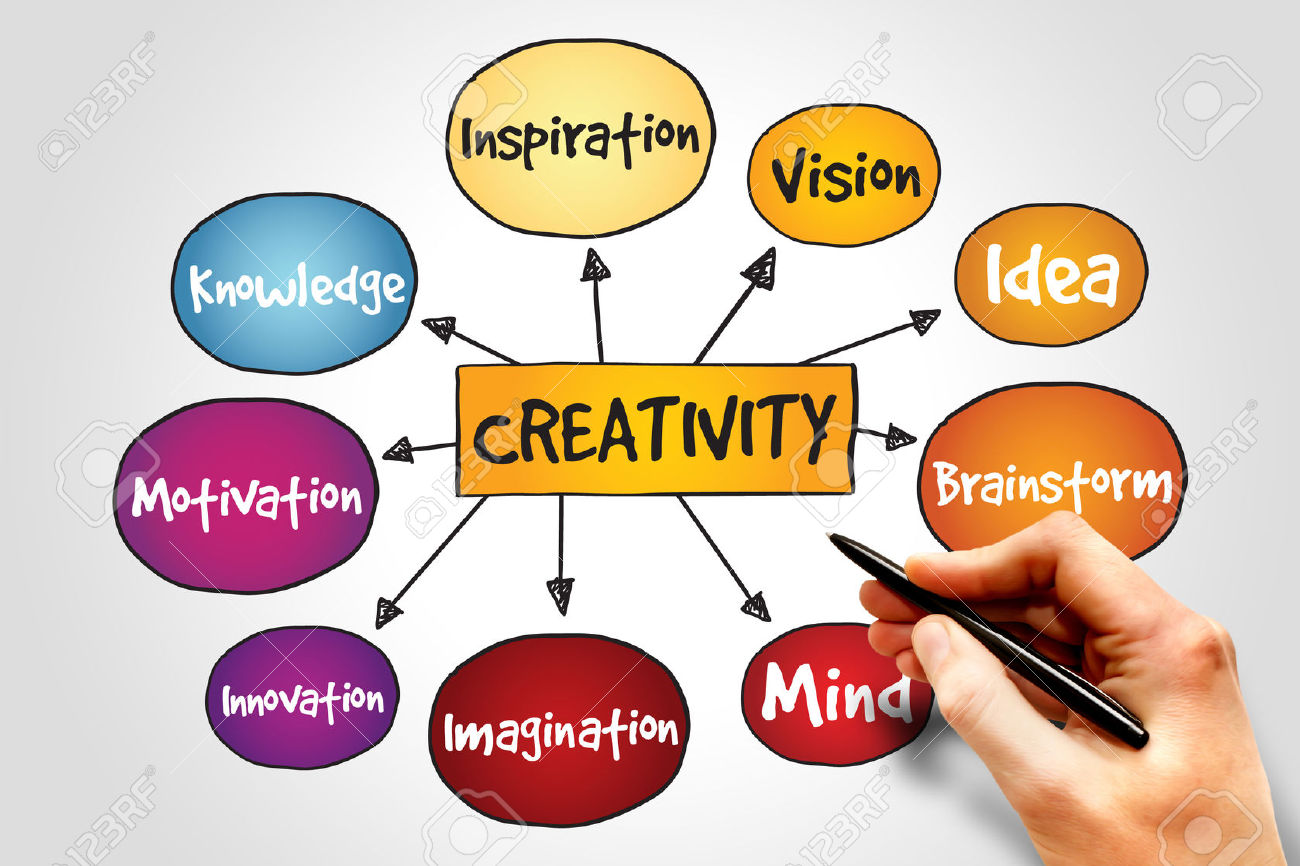 image-about-creativity-being-creative-in-life-goals-dreams-goal-dream-vision-ideas-knowledge-innovation-imagination-mind-brainstorm-inspiration-motivation