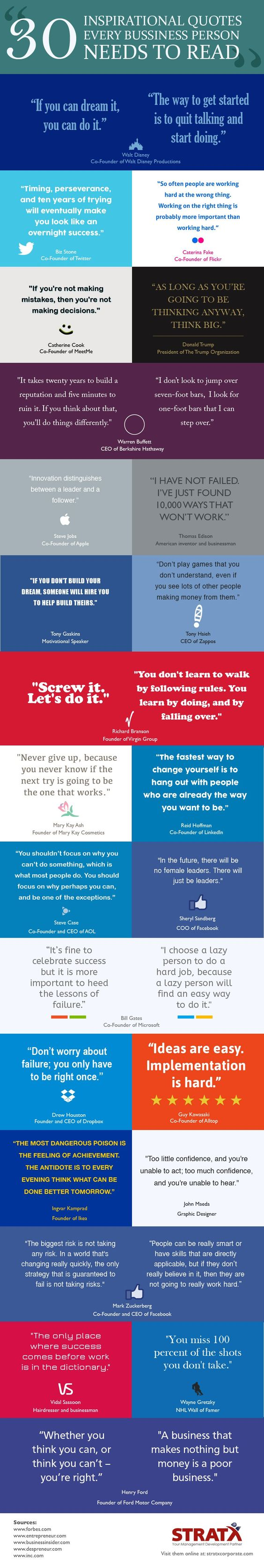 inspirational-and-motivational-quotes-about-success-for-business-people - actions, failures - failures - learn - learning - mistakes - mistake - successful people - goals - dreams - achievement, plan of action,