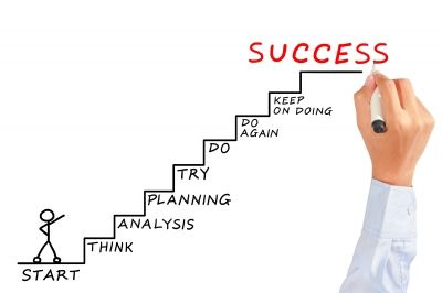 turning-your-goals-and-dreams-into-success - failure - failures - mistake - mistakes